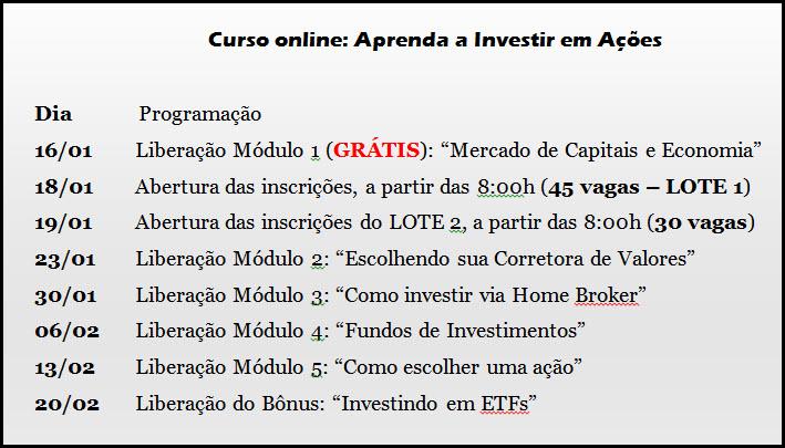 curso como investir em ações