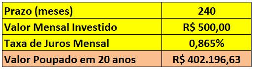 taxa de juros nominal