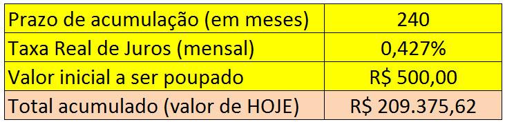 tabela de taxa real e nominal